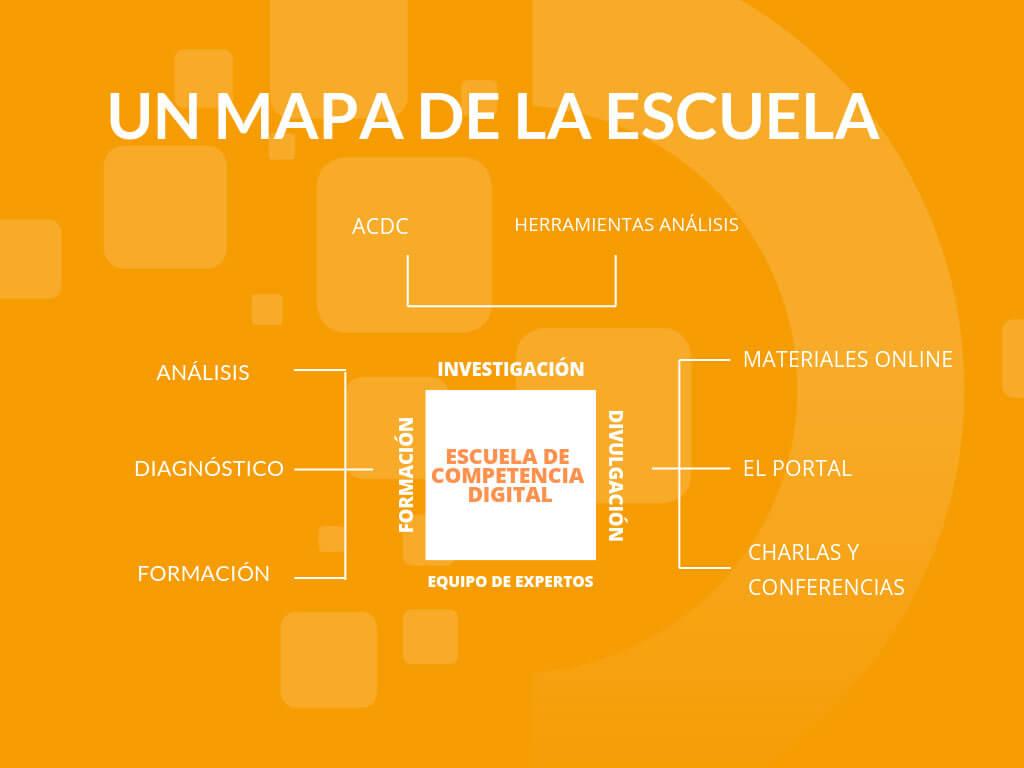 Un mapa de la escuela digital